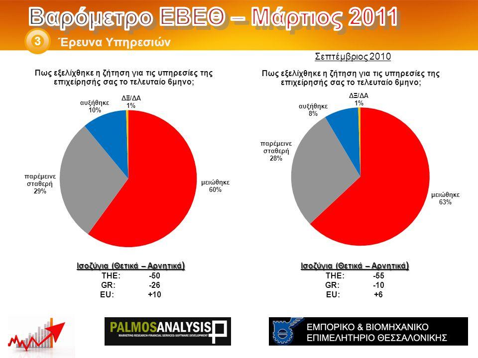Έρευνα Υπηρεσιών 3 Ισοζύγια (Θετικά – Αρνητικά ) THE: -55 GR:-10 EU:+6 Ισοζύγια (Θετικά – Αρνητικά ) THE: -50 GR:-26 EU:+10 Σεπτέμβριος 2010