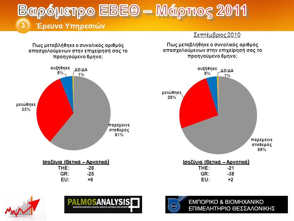 Έρευνα Υπηρεσιών 3 Ισοζύγια (Θετικά – Αρνητικά ) THE: -21 GR:-38 EU:+2 Ισοζύγια (Θετικά – Αρνητικά ) THE: -28 GR:-25 EU:+9 Σεπτέμβριος 2010