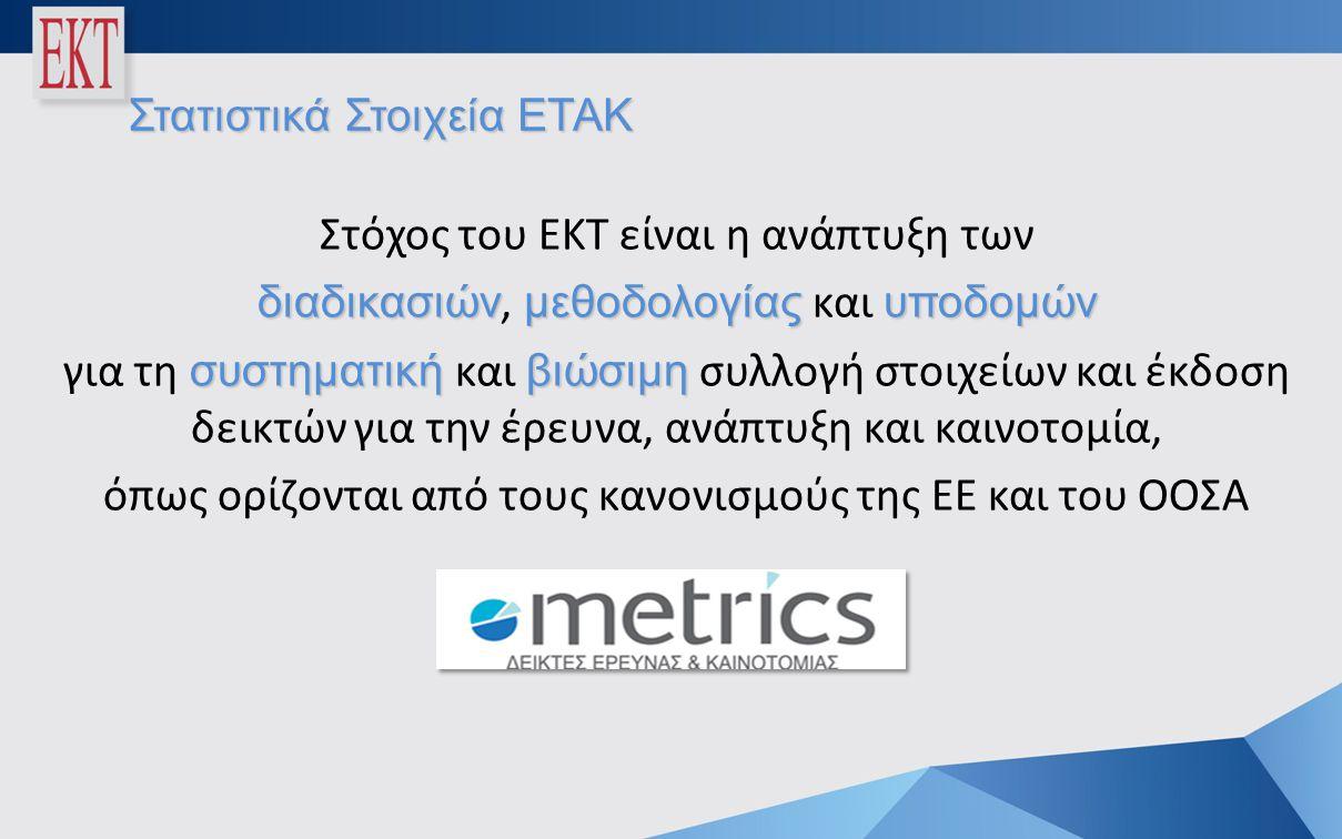 Στατιστικά Στοιχεία ΕΤΑΚ Στόχος του ΕΚΤ είναι η ανάπτυξη των διαδικασιώνμεθοδολογίαςυποδομών διαδικασιών, μεθοδολογίας και υποδομών συστηματικήβιώσιμη για τη συστηματική και βιώσιμη συλλογή στοιχείων και έκδοση δεικτών για την έρευνα, ανάπτυξη και καινοτομία, όπως ορίζονται από τους κανονισμούς της ΕΕ και του ΟΟΣΑ