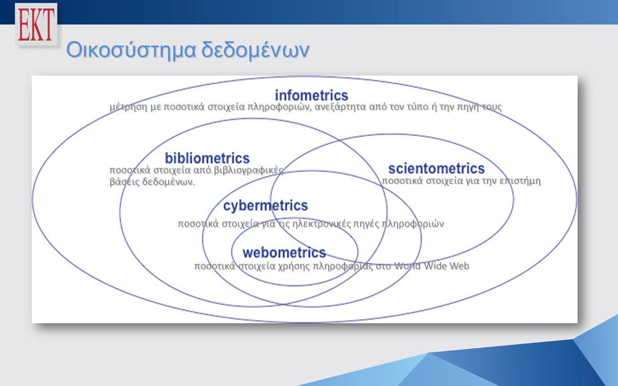 Οικοσύστημα δεδομένων μέτρηση με ποσοτικά στοιχεία πληροφοριών, ανεξάρτητα από τον τύπο ή την πηγή τους ποσοτικά στοιχεία για την επιστήμη ποσοτικά στοιχεία από βιβλιογραφικές βάσεις δεδομένων.