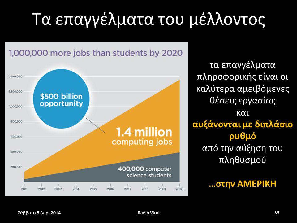 Τα επαγγέλματα του μέλλοντος τα επαγγέλματα πληροφορικής είναι οι καλύτερα αμειβόμενες θέσεις εργασίας και αυξάνονται με διπλάσιο ρυθμό από την αύξηση