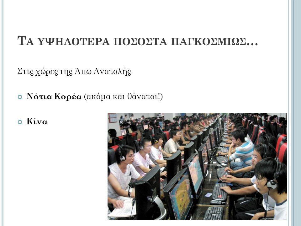 ΣΤΗ ΧΩΡΑ ΜΑΣ … έρευνες σε μαθητικό πληθυσμό Θεσσαλία, 2006  8.2% Κως, 2008  11% 2010  23% πηγή: (Σιώμος, 2012) Ελληνική Εταιρεία Μελέτης της Διαταραχής Εθισμού στο Διαδίκτυο η Ελλάδα κατέχει τα πρωτεία εθισμού στην Ευρώπη.