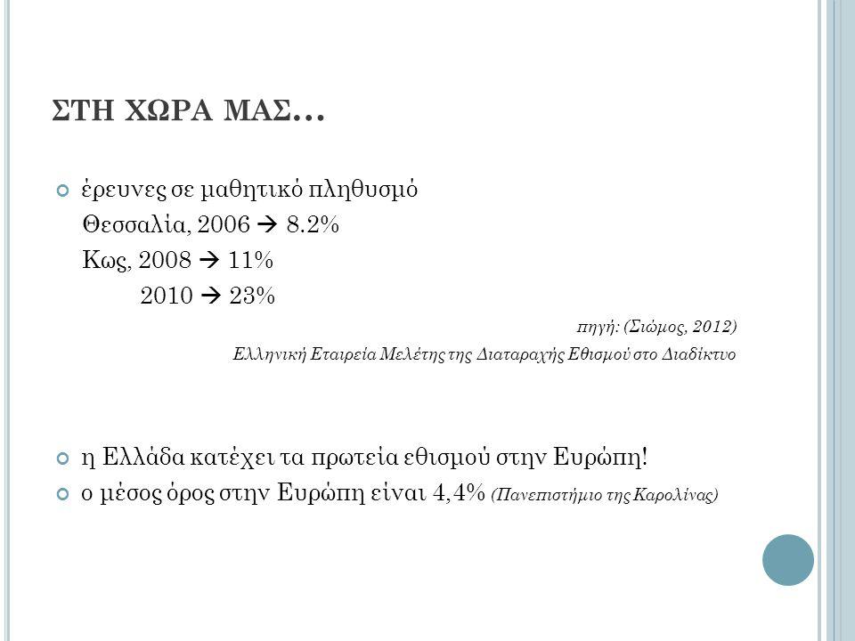 ΣΤΗ ΧΩΡΑ ΜΑΣ … έρευνες σε μαθητικό πληθυσμό Θεσσαλία, 2006  8.2% Κως, 2008  11% 2010  23% πηγή: (Σιώμος, 2012) Ελληνική Εταιρεία Μελέτης της Διαταρ