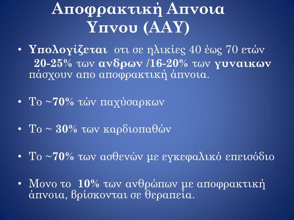 Αποφρακτική Απνοια Υπνου (ΑΑΥ) • Υπολογίζεται οτι σε ηλικίες 40 έως 70 ετών 20-25% των ανδρων / 16-20% των γυναικων πάσχουν απο αποφρακτική άπνοια.