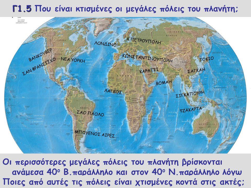Σε ποια όρια γεωγραφικού πλάτους είναι συγκεντρωμένες οι περισσότερες μεγάλες πόλεις του πλανήτη; Μπορείς να εξηγήσεις γιατί; Οι περισσότερες μεγάλες πόλεις του πλανήτη βρίσκονται ανάμεσα 40 ο Β.παράλληλο και στον 40 ο Ν.παράλληλο λόγω του κλίματος Ποιες από αυτές τις πόλεις είναι χτισμένες κοντά στις ακτές; ΝΕΑ ΥΟΡΚΗ ΣΑΝ ΦΡΑΝΣΙΣΚΟ ΒΑΝΚΟΥΒΕΡ ΣΑΟ ΠΑΟΛΟ ΜΠΟΥΕΝΟΣ ΑΙΡΕΣ ΛΟΝΔΙΝΟ Α.ΠΕΤΡΟΥΠΟΛΗ ΚΩΝΣΤΑΝΤΙΝΟΥΠΟΛΗ ΛΑΓΚΟΣ ΚΑΡΑΤΣΙ ΒΟΜΑΗ ΣΑΓΚΑΗ ΤΟΚΙΟ ΤΖΑΚΑΡΤΑ ΣΙΓΚΑΠΟΥΡΗ