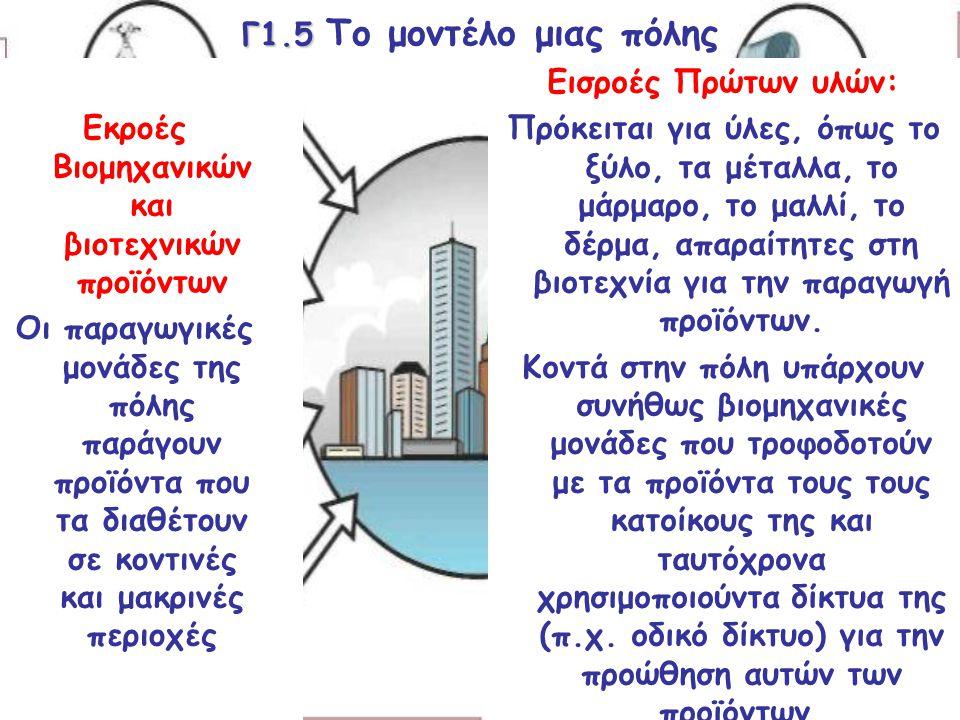 Γ1.5 Γ1.5 Το μοντέλο μιας πόλης Εισροές νερού για Ύδρευση Οι κάτοικοι της πόλης έχουν ανάγκη από νερό.
