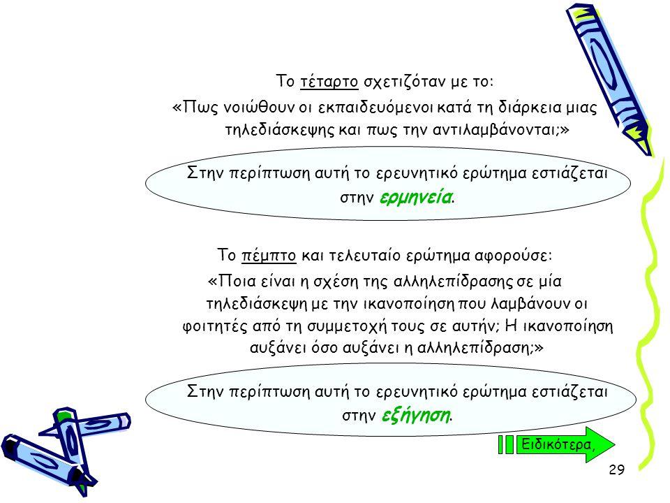 29 Το πέμπτο και τελευταίο ερώτημα αφορούσε: «Ποια είναι η σχέση της αλληλεπίδρασης σε μία τηλεδιάσκεψη με την ικανοποίηση που λαμβάνουν οι φοιτητές α