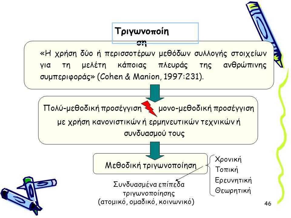 46 Τριγωνοποίη ση «Η χρήση δύο ή περισσοτέρων μεθόδων συλλογής στοιχείων για τη μελέτη κάποιας πλευράς της ανθρώπινης συμπεριφοράς» (Cohen & Manion, 1