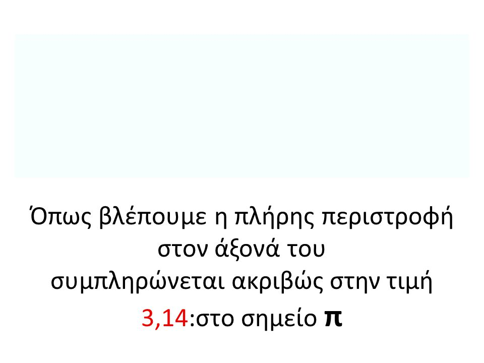Εκτός από τη 14η Μαρτίου, εξίσου διάσημη ημέρα εορτασμού του στην Ευρώπη είναι η 22α Ιουλίου, 22/7, αφού διαιρώντας το 22 με το 7 προκύπτει ο αριθμός π.