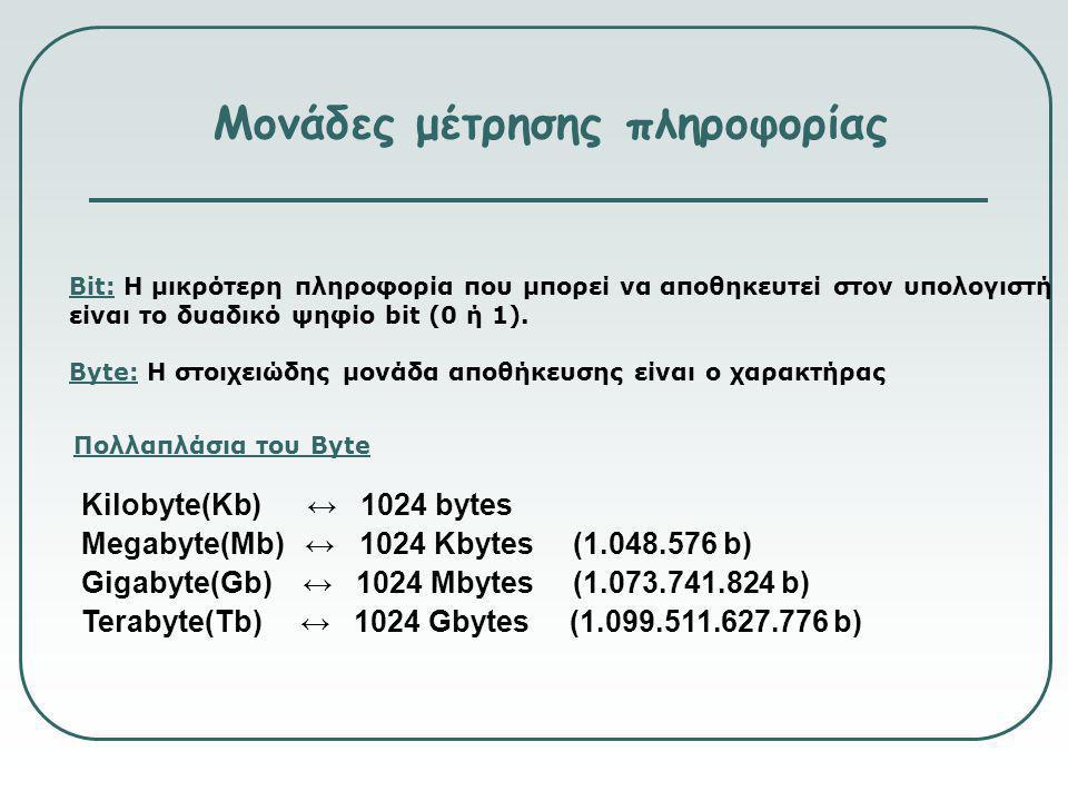 Μονάδες μέτρησης πληροφορίας Bit: Η μικρότερη πληροφορία που μπορεί να αποθηκευτεί στον υπολογιστή είναι το δυαδικό ψηφίο bit (0 ή 1). Byte: Η στοιχει
