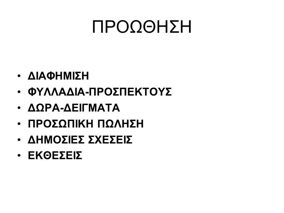 ΤΟΠΟΣ: LOCATION-LOCATION AND LOCATION.
