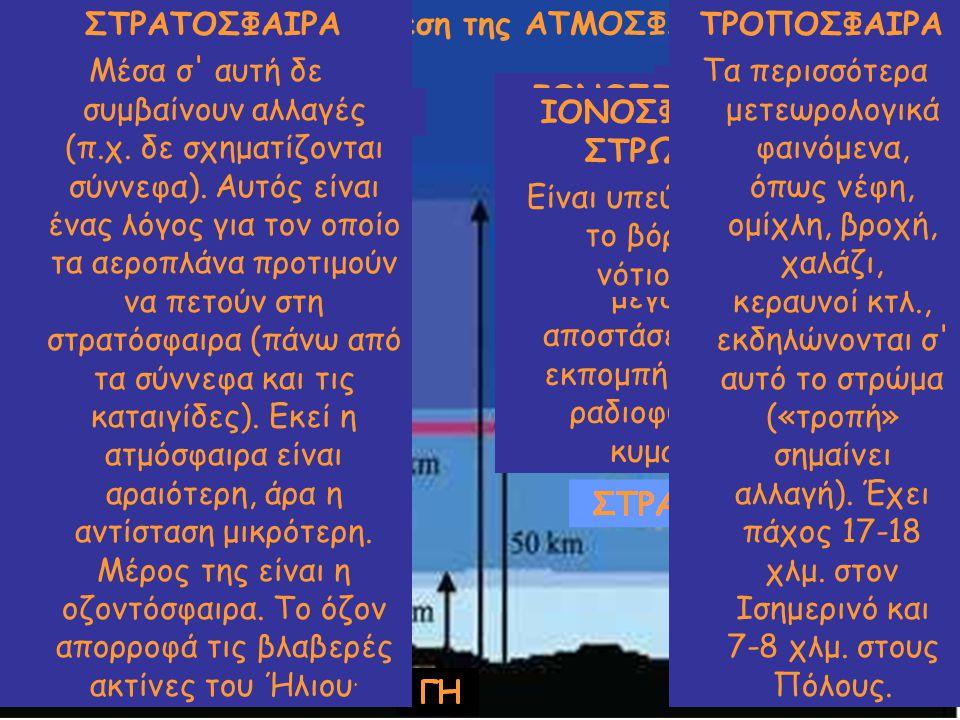 Β 2.1 Η σύνθεση της ΑΤΜΟΣΦΑΙΡΑΣ ΕΞΩΣΦΑΙΡΑ Στα 600 χλμ πάρα πολύ αραιή, κινούνται οι τεχνητοί δορυφόροι ΘΕΡΜΟΣΦΑΙΡΑ Στα 300 χλμ, με 2.500 0 C.
