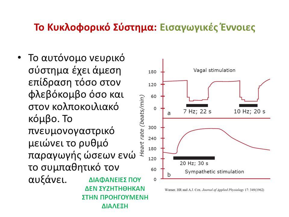 Το Κυκλοφορικό Σύστημα: Εισαγωγικές Έννοιες • Το αυτόνομο νευρικό σύστημα έχει άμεση επίδραση τόσο στον φλεβόκομβο όσο και στον κολποκοιλιακό κόμβο. Τ