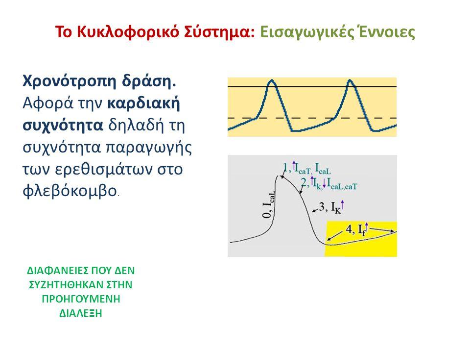 Το Κυκλοφορικό Σύστημα: Εισαγωγικές Έννοιες Χρονότροπη δράση. Αφορά την καρδιακή συχνότητα δηλαδή τη συχνότητα παραγωγής των ερεθισμάτων στο φλεβόκομβ