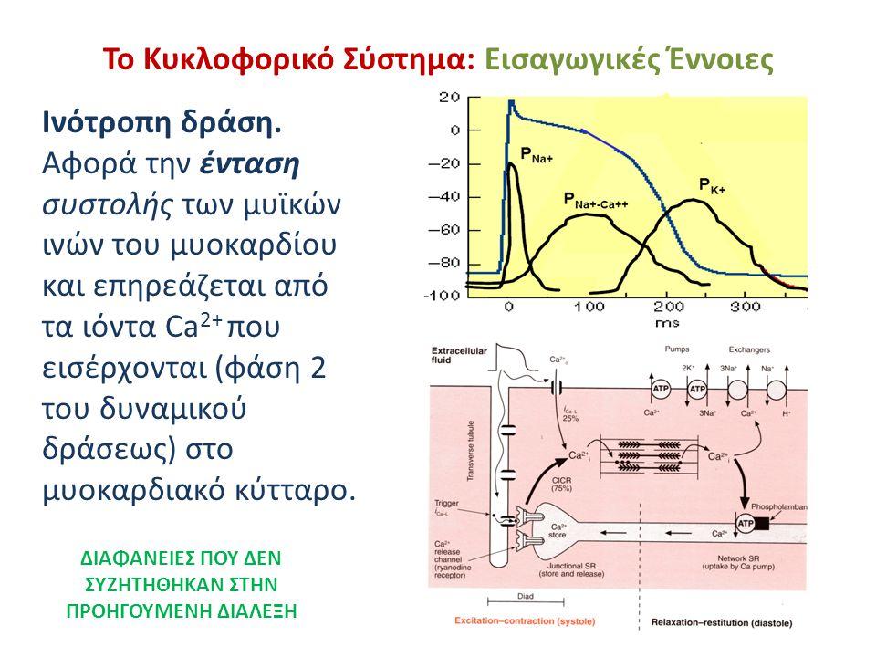 Το Κυκλοφορικό Σύστημα: Εισαγωγικές Έννοιες Iνότροπη δράση. Αφορά την ένταση συστολής των μυϊκών ινών του μυοκαρδίου και επηρεάζεται από τα ιόντα Ca 2