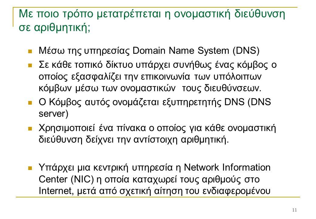11  Μέσω της υπηρεσίας Domain Name System (DNS)  Σε κάθε τοπικό δίκτυο υπάρχει συνήθως ένας κόμβος ο οποίος εξασφαλίζει την επικοινωνία των υπόλοιπω