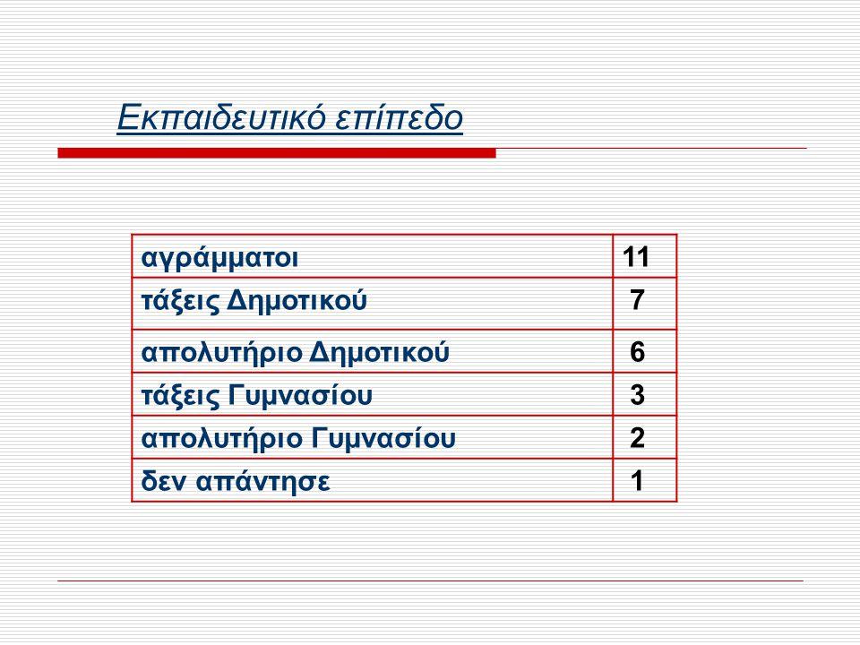 Εργασία Δέκα ανήλικοι είχαν εργαστεί κατά την κράτησή τους, στην καθαριότητα και στο μαγειρείο (κυρίως κατάδικοι, Έλληνες).