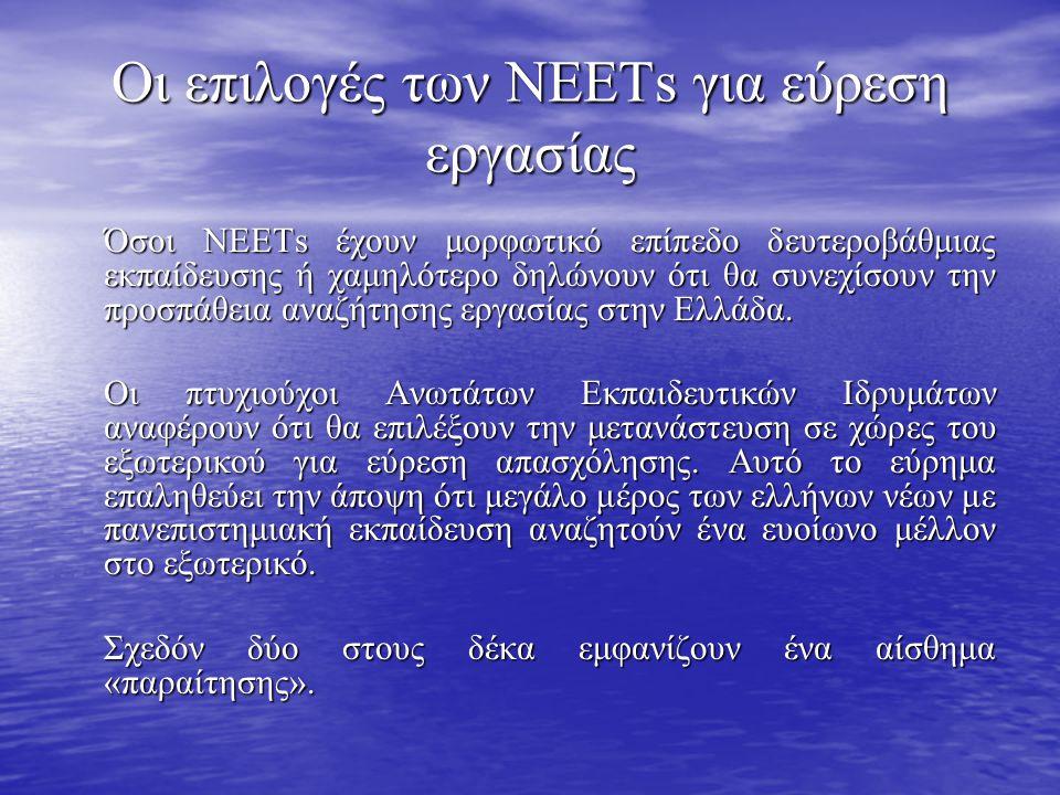 Οι επιλογές των ΝΕΕΤs για εύρεση εργασίας Όσοι ΝΕΕΤs έχουν μορφωτικό επίπεδο δευτεροβάθμιας εκπαίδευσης ή χαμηλότερο δηλώνουν ότι θα συνεχίσουν την προσπάθεια αναζήτησης εργασίας στην Ελλάδα.
