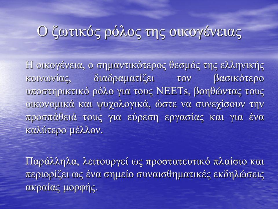 Ο ζωτικός ρόλος της οικογένειας Η οικογένεια, ο σημαντικότερος θεσμός της ελληνικής κοινωνίας, διαδραματίζει τον βασικότερο υποστηρικτικό ρόλο για τους NΕΕΤs, βοηθώντας τους οικονομικά και ψυχολογικά, ώστε να συνεχίσουν την προσπάθειά τους για εύρεση εργασίας και για ένα καλύτερο μέλλον.