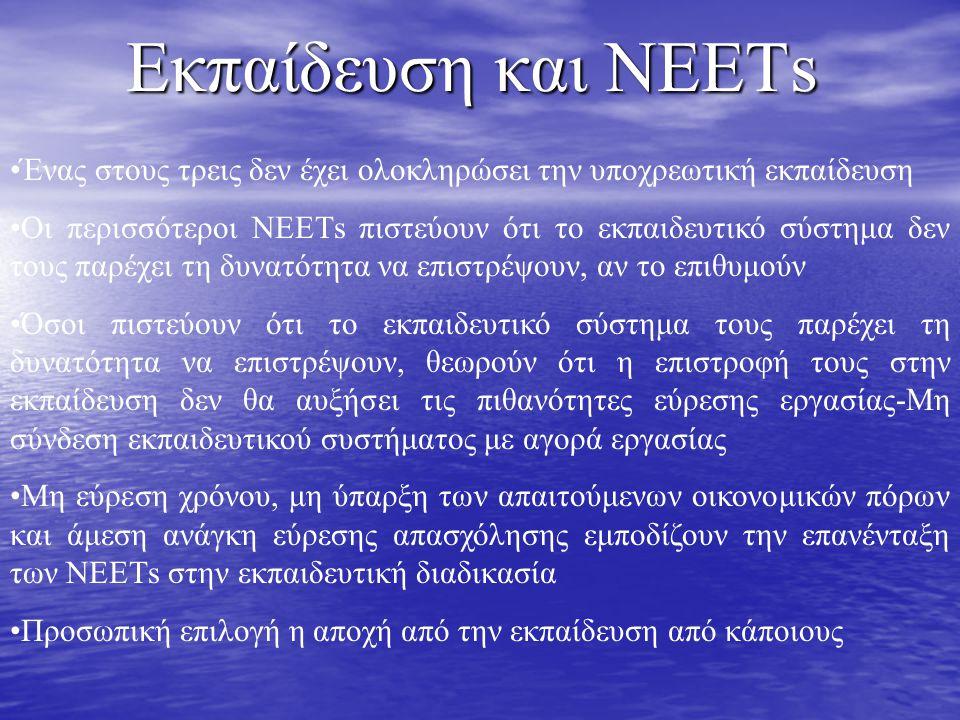 Εκπαίδευση και ΝΕΕΤs •Ένας στους τρεις δεν έχει ολοκληρώσει την υποχρεωτική εκπαίδευση •Οι περισσότεροι ΝΕΕΤs πιστεύουν ότι το εκπαιδευτικό σύστημα δεν τους παρέχει τη δυνατότητα να επιστρέψουν, αν το επιθυμούν •Όσοι πιστεύουν ότι το εκπαιδευτικό σύστημα τους παρέχει τη δυνατότητα να επιστρέψουν, θεωρούν ότι η επιστροφή τους στην εκπαίδευση δεν θα αυξήσει τις πιθανότητες εύρεσης εργασίας-Μη σύνδεση εκπαιδευτικού συστήματος με αγορά εργασίας •Μη εύρεση χρόνου, μη ύπαρξη των απαιτούμενων οικονομικών πόρων και άμεση ανάγκη εύρεσης απασχόλησης εμποδίζουν την επανένταξη των ΝΕΕΤs στην εκπαιδευτική διαδικασία •Προσωπική επιλογή η αποχή από την εκπαίδευση από κάποιους