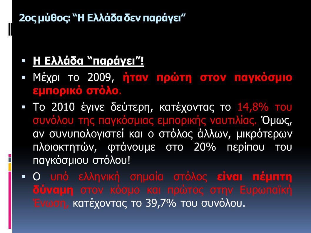 """2ος μύθος: """"Η Ελλάδα δεν παράγει""""  Η Ελλάδα """"παράγει""""!  Μέχρι το 2009, ήταν πρώτη στον παγκόσμιο εμπορικό στόλο.  Το 2010 έγινε δεύτερη, κατέχοντας"""
