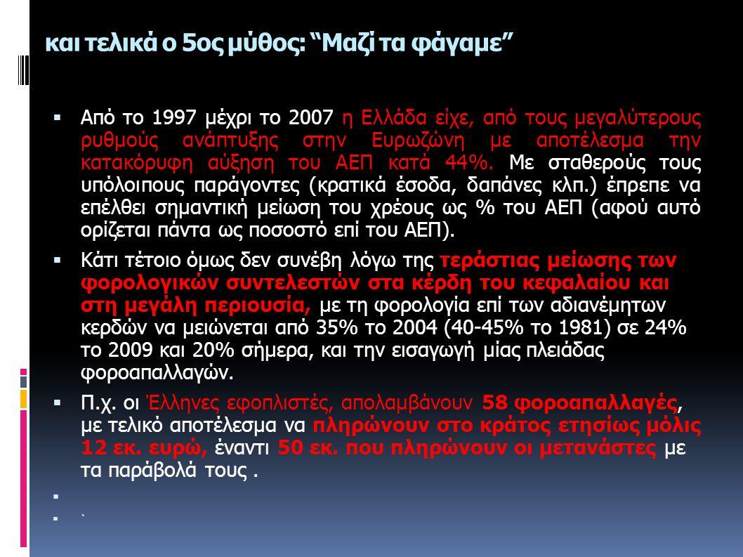 """και τελικά ο 5ος μύθος: """"Μαζί τα φάγαμε""""  Από το 1997 μέχρι το 2007 η Ελλάδα είχε, από τους μεγαλύτερους ρυθμούς ανάπτυξης στην Ευρωζώνη με αποτέλεσμ"""