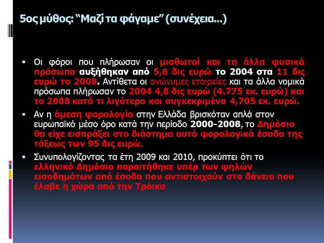 """5ος μύθος: """"Μαζί τα φάγαμε"""" (συνέχεια...)  Οι φόροι που πλήρωσαν οι μισθωτοί και τα άλλα φυσικά πρόσωπα αυξήθηκαν από 5,6 δις ευρώ το 2004 στα 11 δις"""