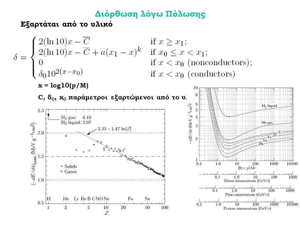 Διόρθωση λόγω Πόλωσης Εξαρτάται από το υλικό x = log10(p/M) C, δ 0, x 0 παράμετροι εξαρτώμενοι από το υλικό