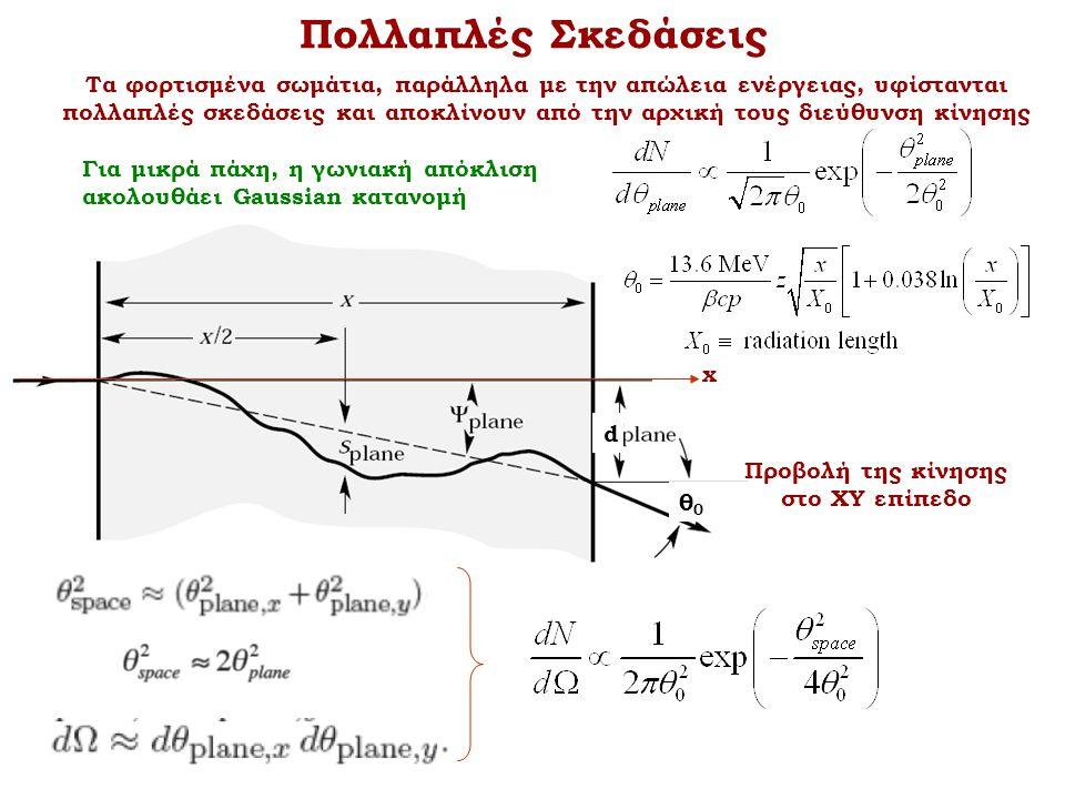 Πολλαπλές Σκεδάσεις Τα φορτισμένα σωμάτια, παράλληλα με την απώλεια ενέργειας, υφίστανται πολλαπλές σκεδάσεις και αποκλίνουν από την αρχική τους διεύθυνση κίνησης d θ0θ0 x Για μικρά πάχη, η γωνιακή απόκλιση ακολουθάει Gaussian κατανομή Προβολή της κίνησης στο ΧY επίπεδο