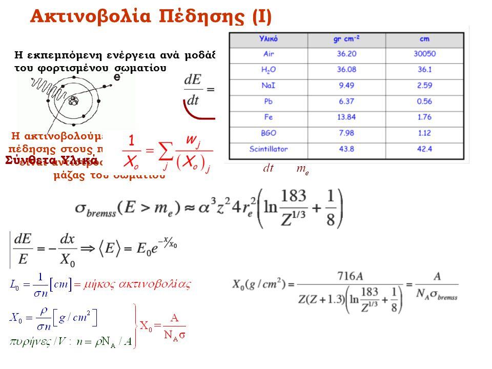 Ακτινοβολία Πέδησης (Ι) Η εκπεμπόμενη ενέργεια ανά μοδάδα χρόνου εξαρτάται από την επιτάχυνση του φορτισμένου σωματίου Η ακτινοβολούμενη ενέργεια λόγω πέδησης στους πυρήνες του υλικού είναι αντιστρόφως ανάλογη της μάζας του σωματίου Σύνθετα Υλικά :
