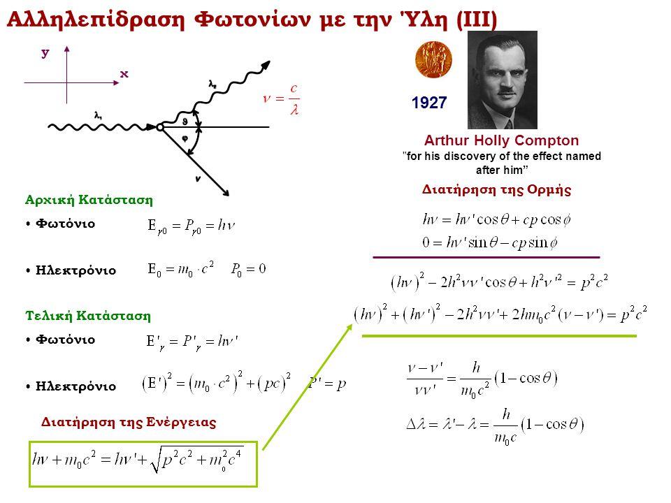 Αλληλεπίδραση Φωτονίων με την Ύλη (ΙII) Arthur Holly Compton