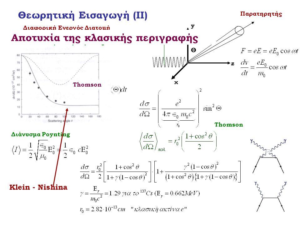 Θεωρητική Εισαγωγή (ΙΙ) z Παρατηρητής χ y Διαφορική Ενεργός Διατομή Klein - Nishina Ακτινοβολούμενη Ισχύς (Κλασική Προσέγγιση) Διάνυσμα Poynting Αποτυχία της κλασικής περιγραφής Τhomson Θ