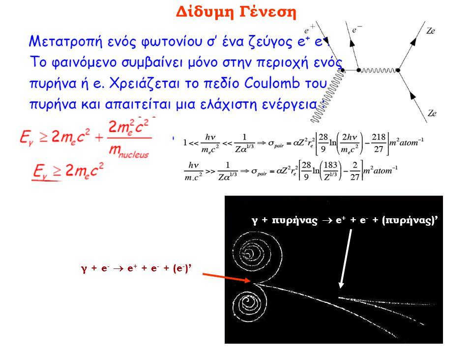 Δίδυμη Γένεση γ + πυρήνας  e + + e - + (πυρήνας)' γ + e -  e + + e - + (e - )'