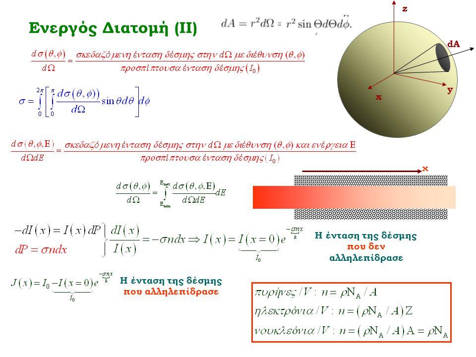 Ενεργός Διατομή (ΙΙΙ) χ Σε μήκος L έχει απομείνει χωρίς να αλληλεπιδράσει ποσοστό της δέσμης ίσο με e -1 Μαζικός συντελεστής απορρόφησης: