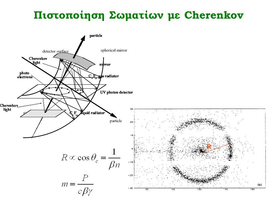 Πιστοποίηση Σωματίων με Cherenkov R