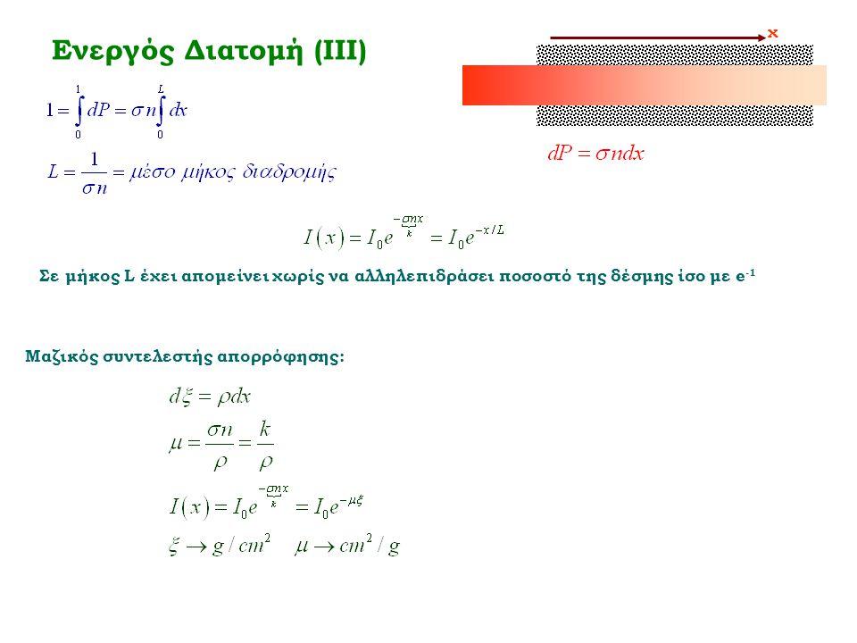 Αλληλεπιδράσεις Φορτισμένων Σωματιδίων με την Ύλη Φαινομενολογία: 1.Απώλεια Ενέργειας λόγω σκεδάσεων 2.Παρέκκλιση από την αρχική κατεύθυνση κίνησης Αλληλεπιδράσεις: 1.Πολλαπλές Ανελαστικές Σκεδάσεις (κρούσεις) με τα ηλεκτρόνια του μέσου διάδοσης 2.Πολλαπλές Ελαστικές Σκεδάσεις με πυρήνες ( Coulomb σκεδάσεις) 3.Εκπομπή Ακτινοβολίας Πέδησης (συνήθως ηλεκτρόνια) 4.Εκπομπή Ακτινοβολίας Cherenkov 5.Πυρηνικές Αντιδράσεις (πρωτόνια, ιόντα, νετρόνια, γόμα…) Μηχανισμοί Απώλειας Ενέργειας 1.Διέγερση ατομικών ηλεκτρονίων 2.Ιονισμός Ατόμων – Παραγωγή Ακτίνων δ 3.Ακτινοβολία Φωτονίων (κυρίως ηλεκτρόνια) 4.