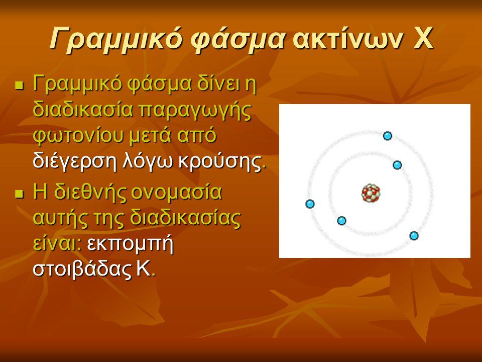 Γραμμικό φάσμα ακτίνων Χ  Τα κινούμενα ηλεκτρόνια συγκρούονται με μεμονωμένα άτομα του υλικού της ανόδου.