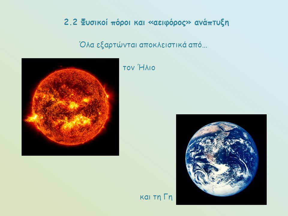 Όλα εξαρτώνται αποκλειστικά από… τον Ήλιο και τη Γη 2.2 Φυσικοί πόροι και «αειφόρος» ανάπτυξη