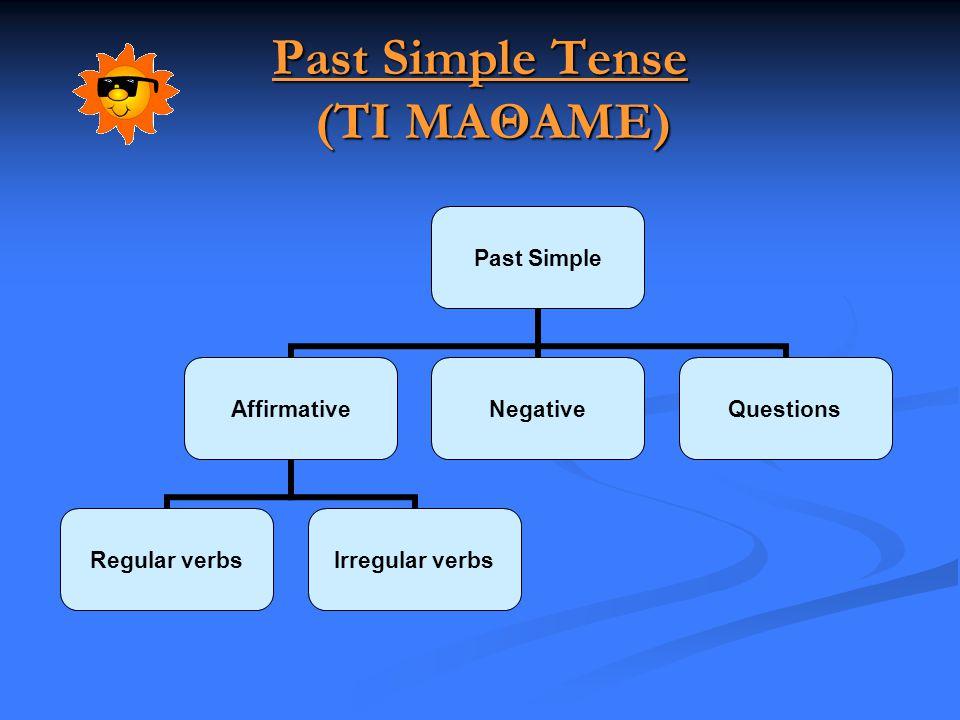 Past Simple Tense (ΤΙ ΜΑΘΑΜΕ) Past Simple Affirmative Regular verbs Irregular verbs NegativeQuestions