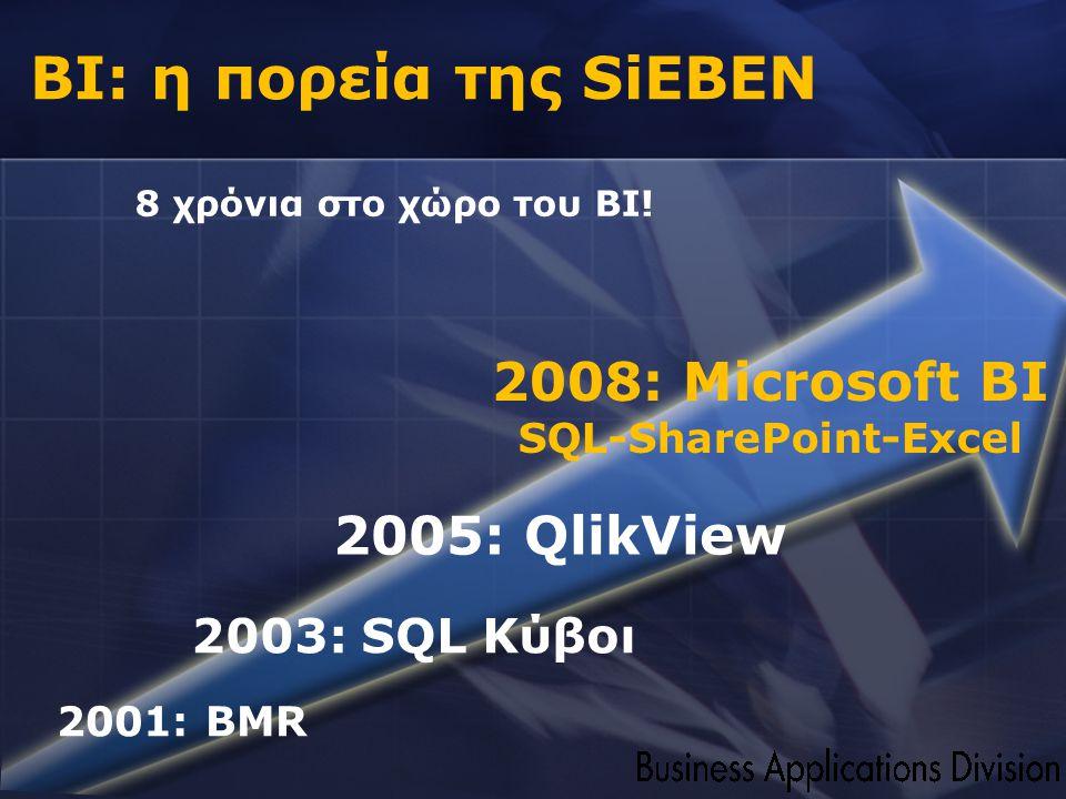 BI: η πορεία της SiEBEN 8 χρόνια στο χώρο του ΒΙ! 2001: BMR 2003: SQL Κύβοι 2005: QlikView 2008: Microsoft BI SQL-SharePoint-Excel
