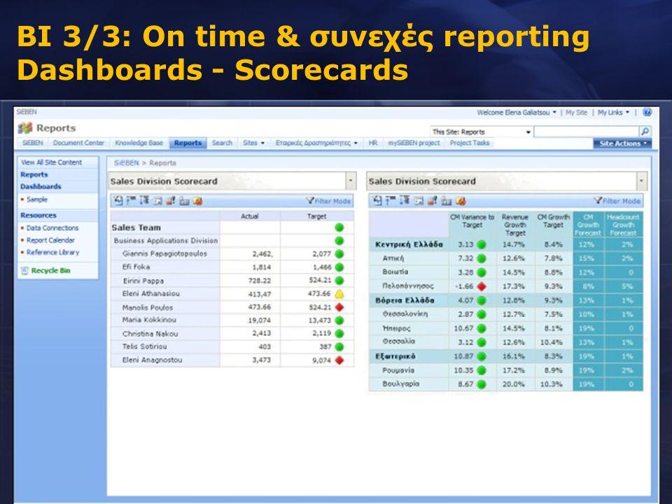 • Ορισμός μετρήσιμων scorecards για κάθε εργαζόμενο και τμήμα. Ο υπολογισμός τους μπορεί να είναι περίπλοκος, αλλά η απεικόνισή τους ξεκάθαρη και απλή