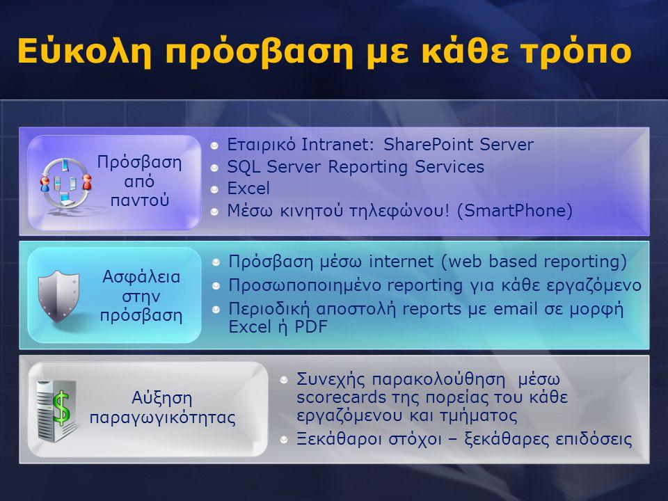 Εύκολη πρόσβαση με κάθε τρόπο Πρόσβαση από παντού Εταιρικό Intranet: SharePoint Server SQL Server Reporting Services Excel Μέσω κινητού τηλεφώνου! (Sm