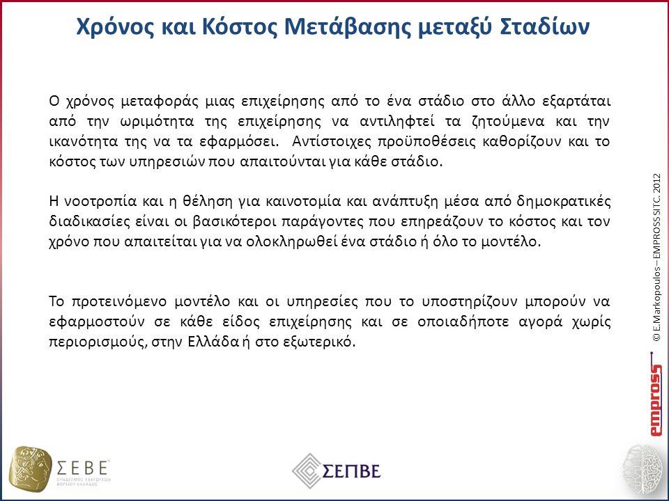 Χρόνος και Κόστος Μετάβασης μεταξύ Σταδίων © E.Markopoulos – EMPROSS SITC.