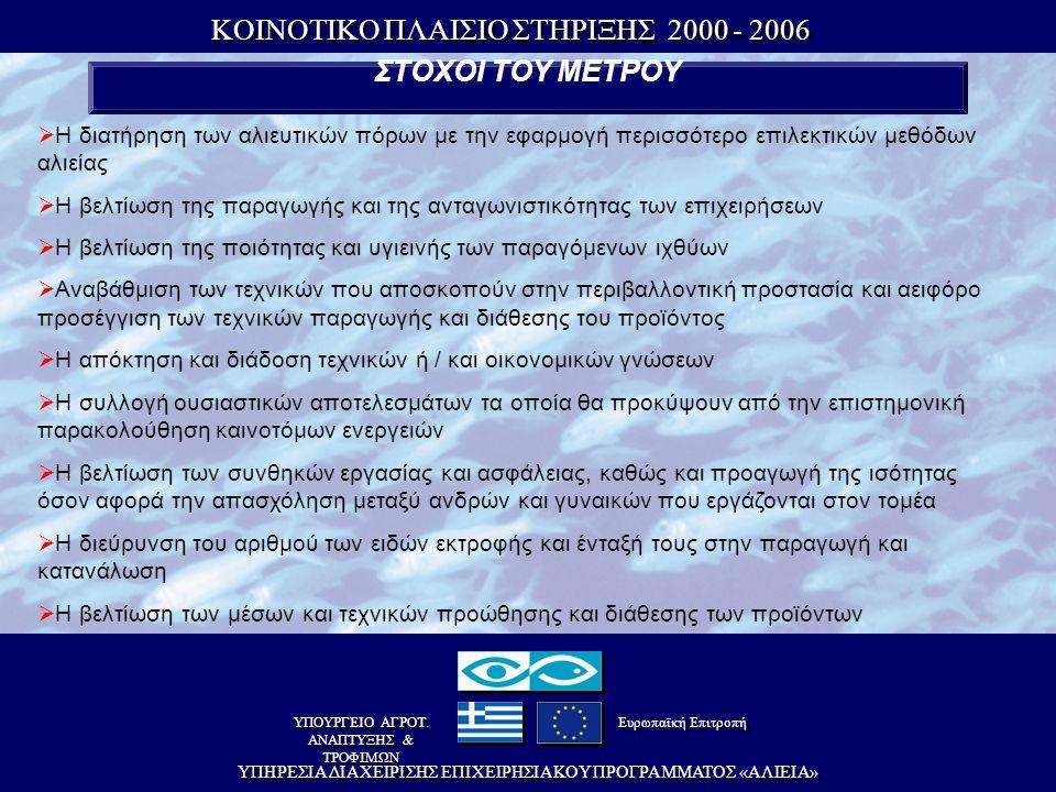 KOINOTIKO ΠΛAIΣIO ΣTHPIΞHΣ 2000 - 2006 YΠHPEΣIA ΔIAXEIPIΣHΣ EΠIXEIPHΣIAKOY ΠPOΓPAMMATOΣ «AΛIEIA» ΥΠΟΥΡΓΕΙΟ ΑΓΡΟΤ.