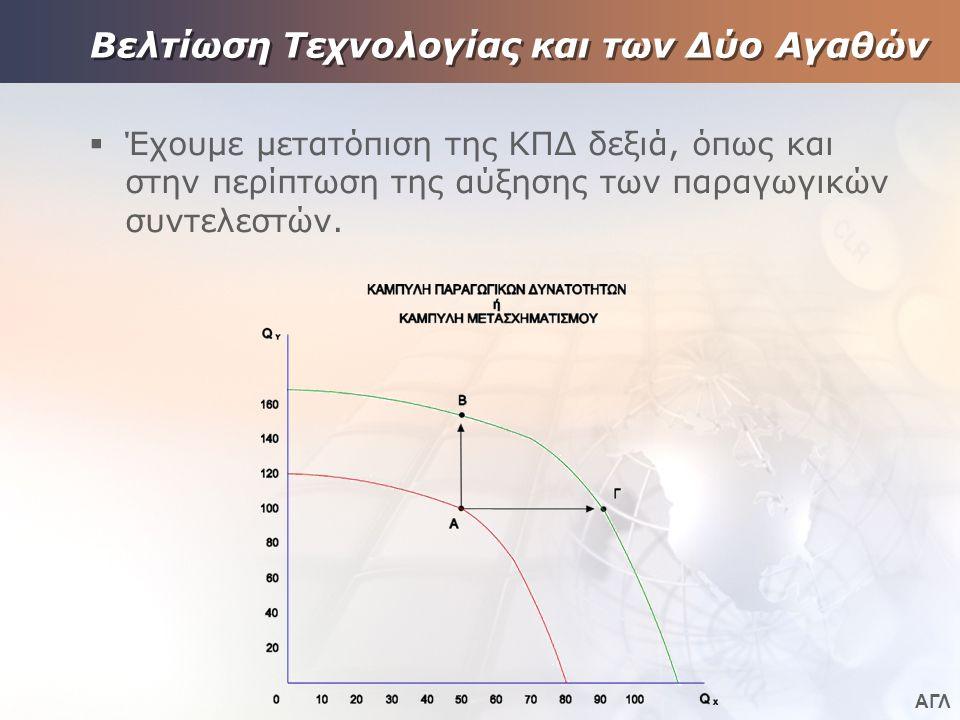 ΑΓΛ Βελτίωση Τεχνολογίας και των Δύο Αγαθών  Έχουμε μετατόπιση της ΚΠΔ δεξιά, όπως και στην περίπτωση της αύξησης των παραγωγικών συντελεστών.