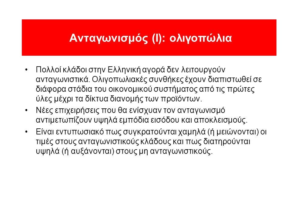 Ανταγωνισμός (Ι): ολιγοπώλια •Πολλοί κλάδοι στην Ελληνική αγορά δεν λειτουργούν ανταγωνιστικά.