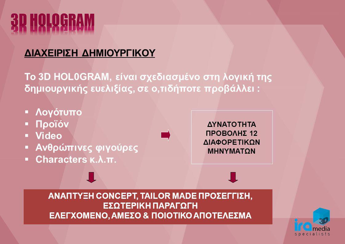 ΔΙΑΧΕΙΡΙΣΗ ΔΗΜΙΟΥΡΓΙΚΟΥ Το 3D HOL0GRAM, είναι σχεδιασμένο στη λογική της δημιουργικής ευελιξίας, σε ο,τιδήποτε προβάλλει :  Λογότυπο  Προϊόν  Video  Ανθρώπινες φιγούρες  Characters κ.λ.π.