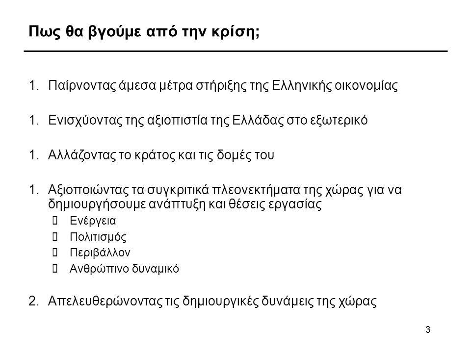 3 Πως θα βγούμε από την κρίση; 1.Παίρνοντας άμεσα μέτρα στήριξης της Ελληνικής οικονομίας 1.Ενισχύοντας της αξιοπιστία της Ελλάδας στο εξωτερικό 1.Αλλ