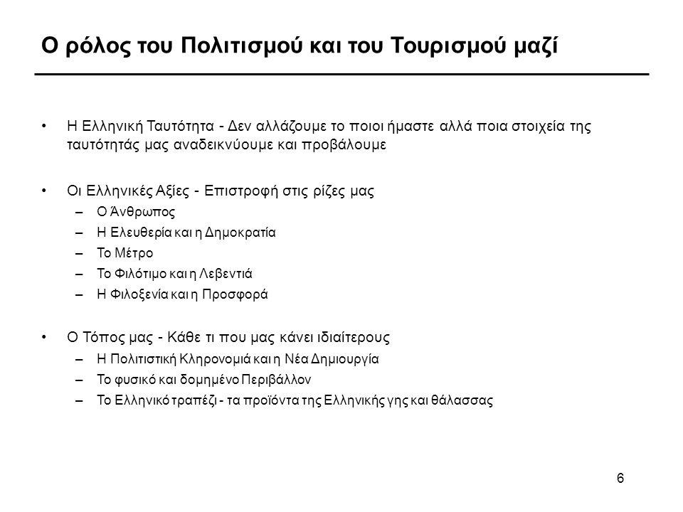 6 Ο ρόλος του Πολιτισμού και του Τουρισμού μαζί •Η Ελληνική Ταυτότητα - Δεν αλλάζουμε το ποιοι ήμαστε αλλά ποια στοιχεία της ταυτότητάς μας αναδεικνύο