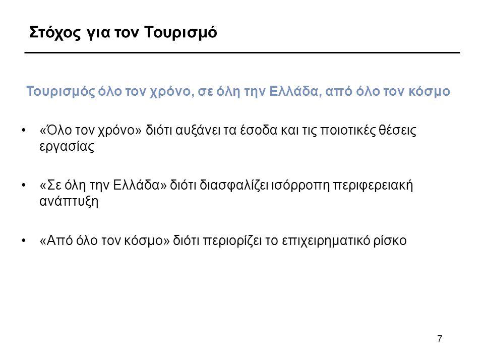 7 Στόχος για τον Τουρισμό Τουρισμός όλο τον χρόνο, σε όλη την Ελλάδα, από όλο τον κόσμο •«Όλο τον χρόνο» διότι αυξάνει τα έσοδα και τις ποιοτικές θέσε